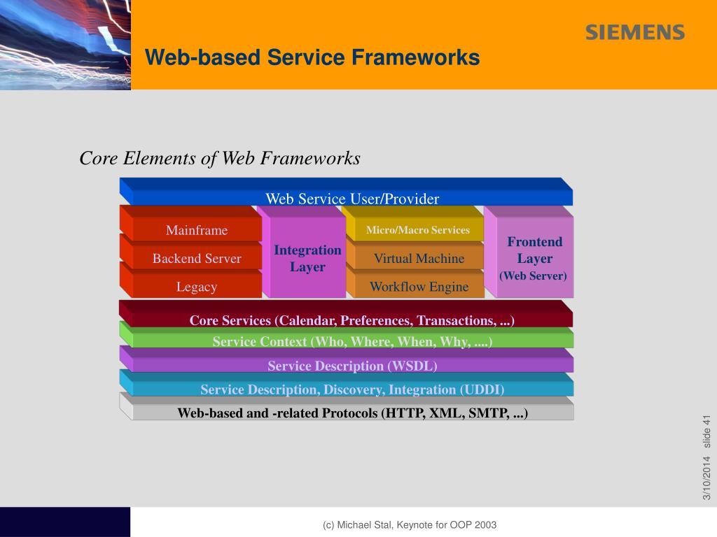 Web Service User/Provider
