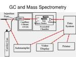 gc and mass spectrometry