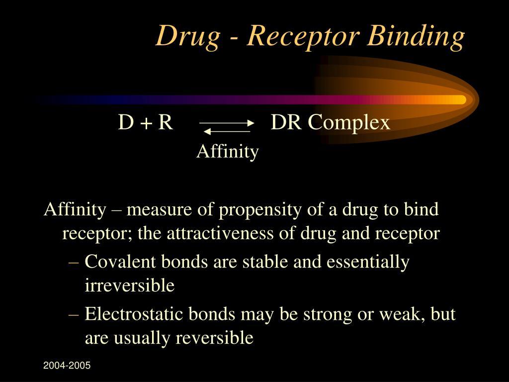 Drug - Receptor Binding