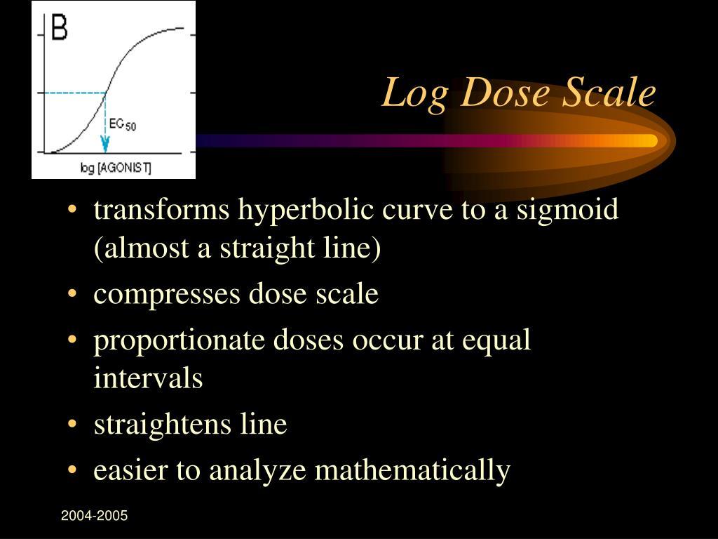 Log Dose Scale
