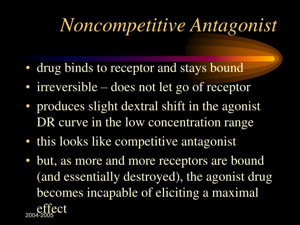 Noncompetitive Antagonist
