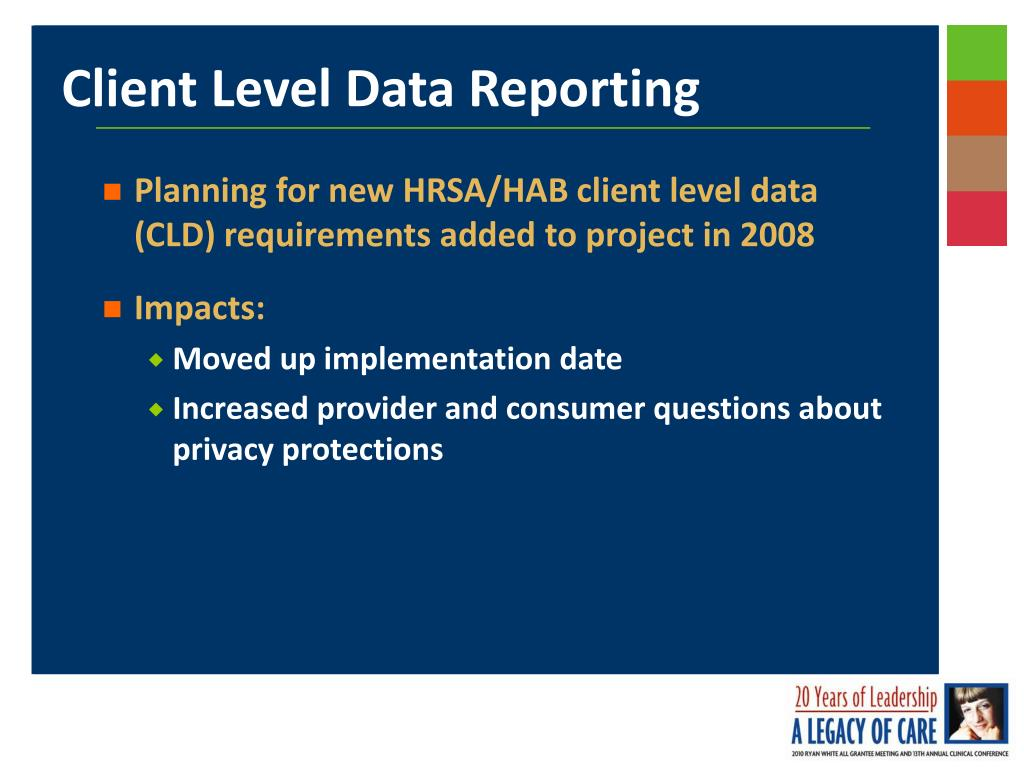 Planning for new HRSA/HAB client level data (CLD) requirements added to project in 2008