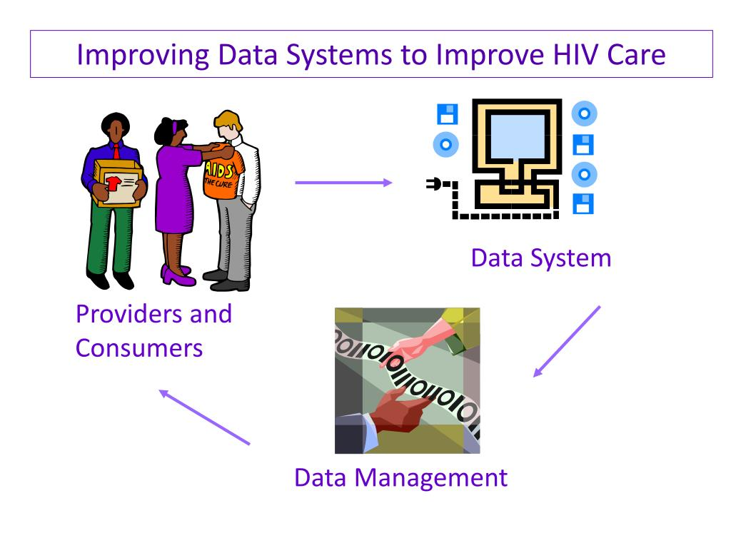 Improving Data Systems to Improve HIV Care
