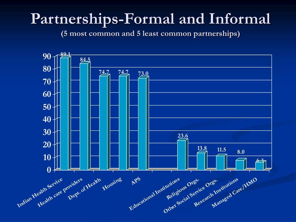 Partnerships-Formal and Informal