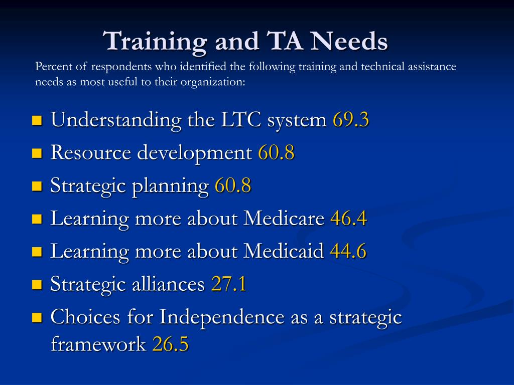 Training and TA Needs