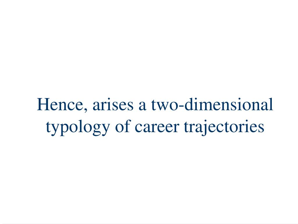 Hence, arises a two-dimensional typology of career trajectories