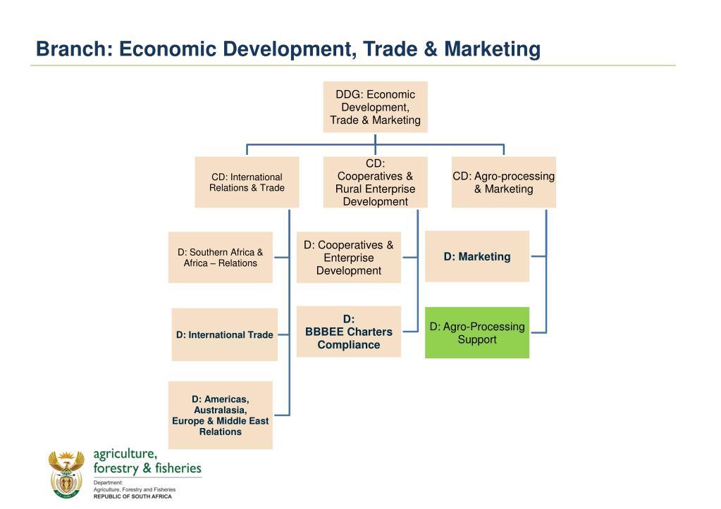 Branch: Economic Development, Trade & Marketing