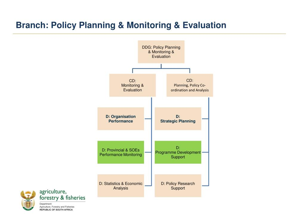 Branch: Policy Planning & Monitoring & Evaluation