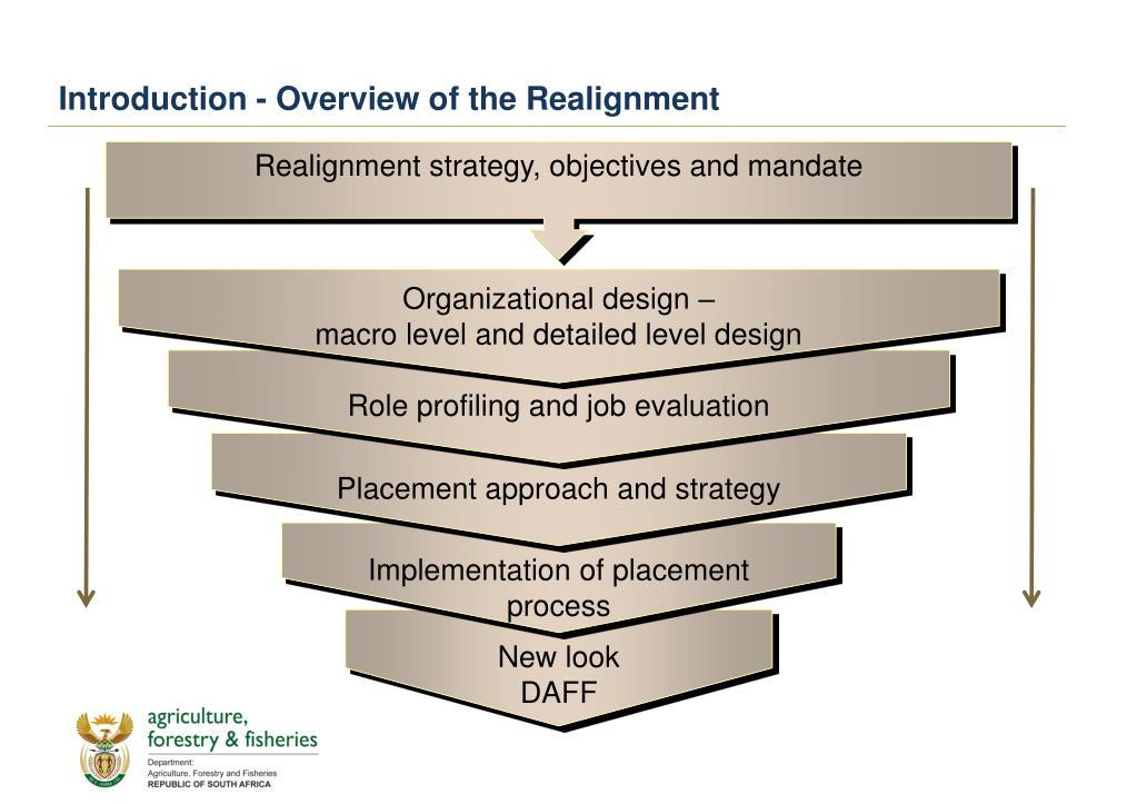 Organizational design –