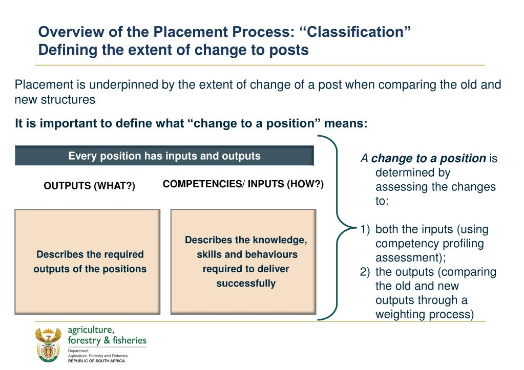 """Overview of the Placement Process: """"Classification"""""""