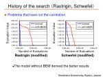 history of the search rastrigin schwefel
