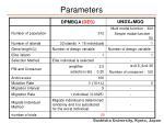 parameters1