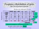 frequency distribution of grids the case of primura sieboldii