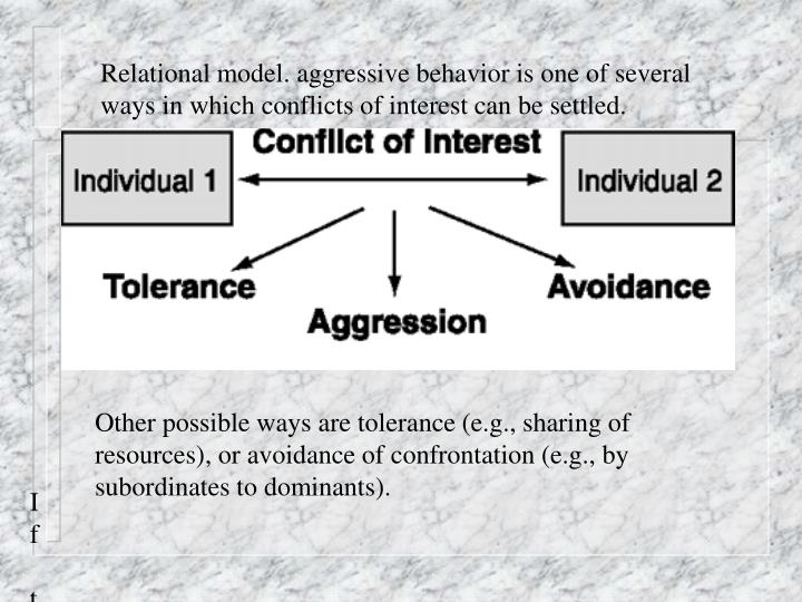 Relational model. aggressive behavior is one of several ways in which conflicts of interest can be s...