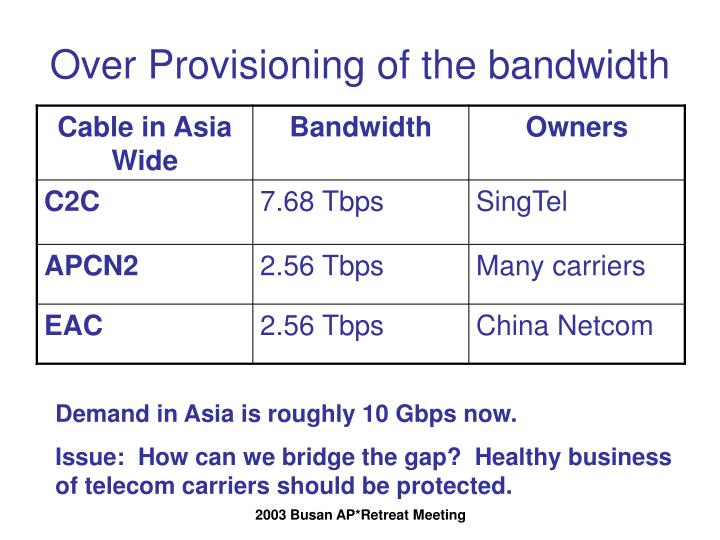 Over Provisioning of the bandwidth
