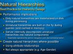 natural hierarchies best practice for hierarchy design