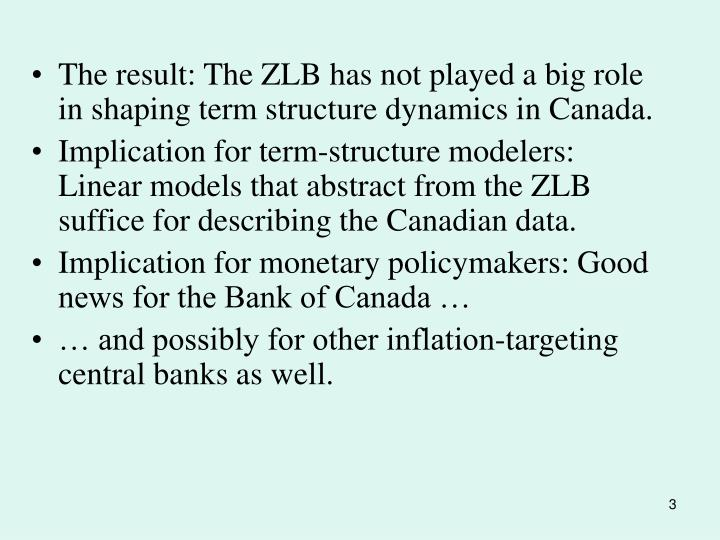The result: The ZLB has not played a big role in shaping term structure dynamics in Canada.