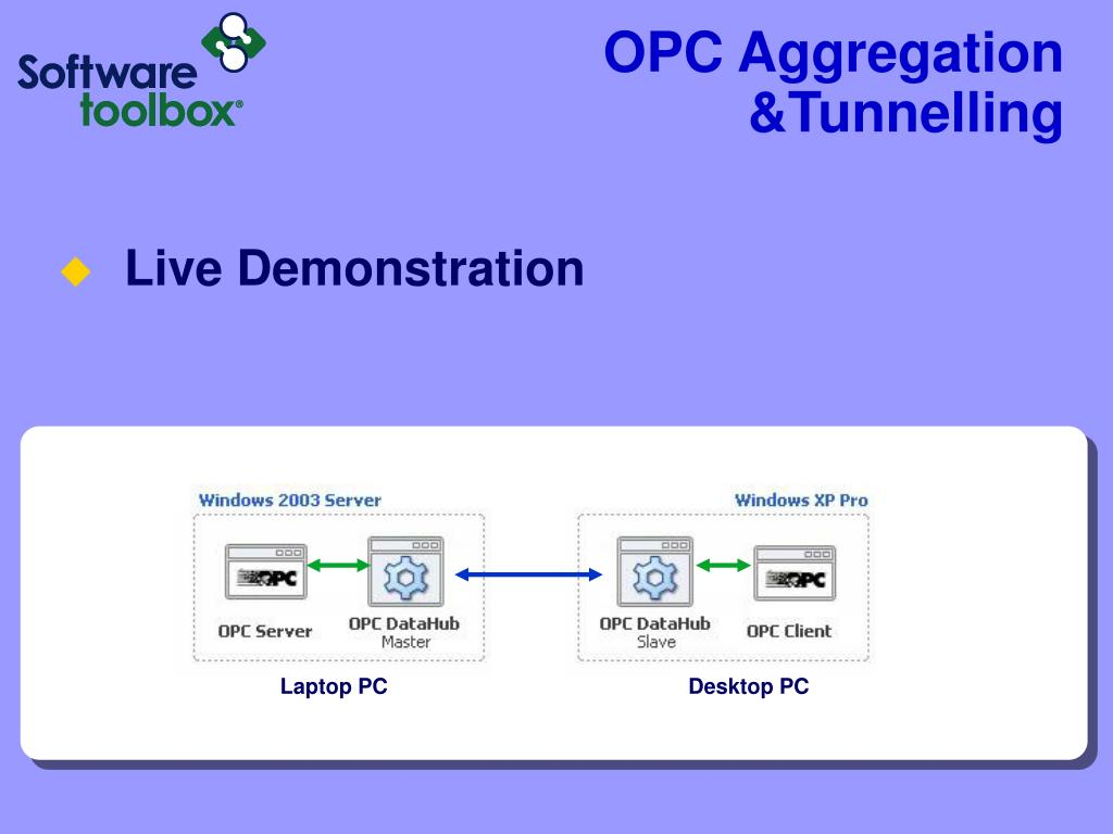 OPC Aggregation &Tunnelling