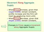 movement along aggregate supply