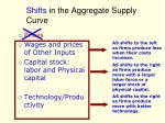 shifts in the aggregate supply curve