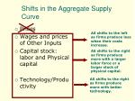 shifts in the aggregate supply curve27