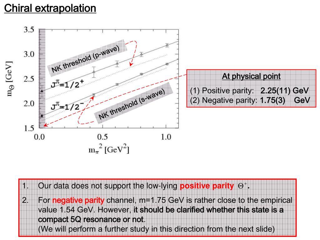 Chiral extrapolation