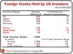 foreign stocks held by us investors