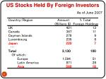 us stocks held by foreign investors