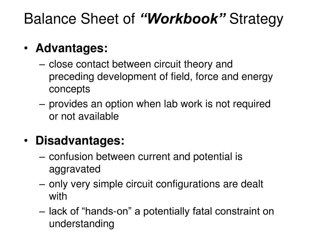 Balance Sheet of