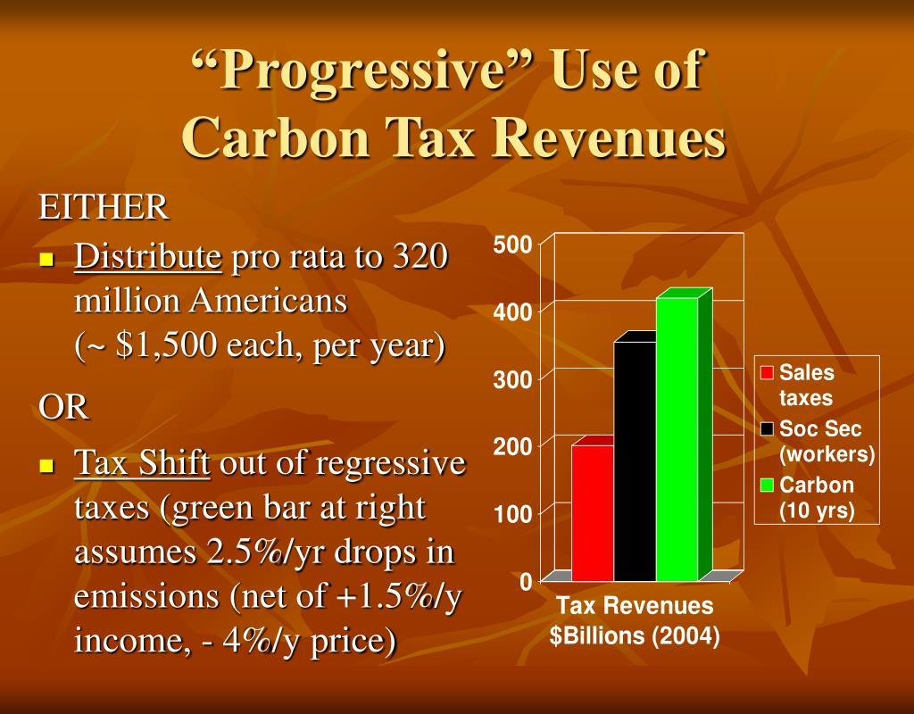 """Progressive"" Use of"