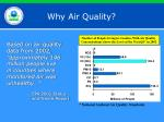 why air quality