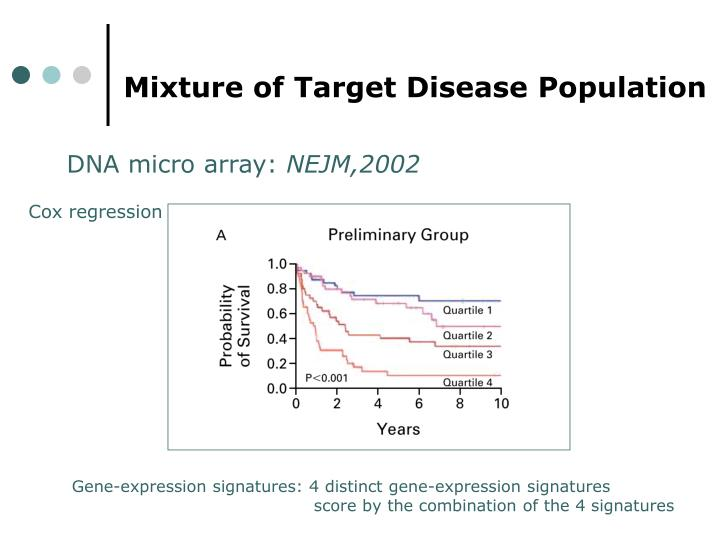 Mixture of Target Disease Population