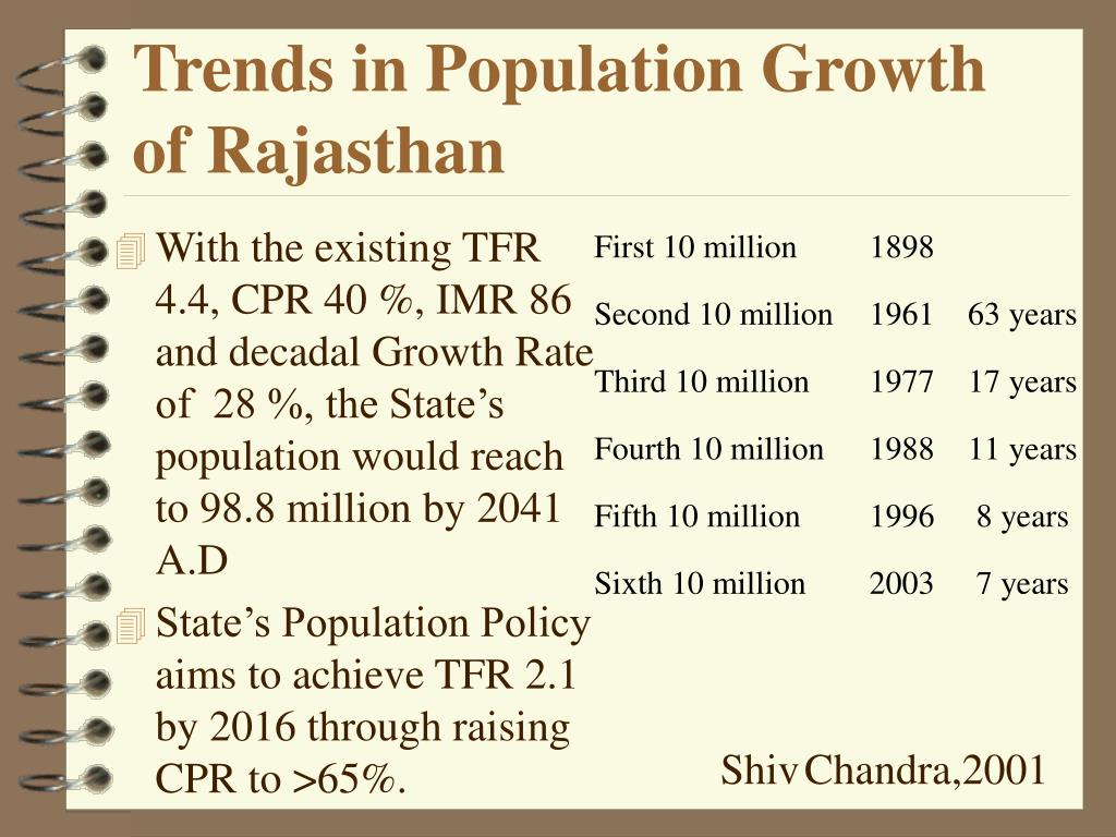 With the existing TFR 4.4, CPR 40 %, IMR 86 and decadal Growth Rate of  28 %, the State's population would reach to 98.8 million by 2041 A.D
