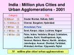 india million plus cities and urban agglomerations 2001