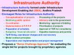 infrastructure authority
