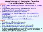 issues involved in infrastructure financing financial institution s perspective