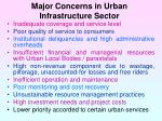 major concerns in urban infrastructure sector