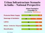 urban infrastructure scenario in india national perspective