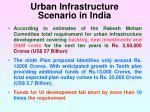 urban infrastructure scenario in india