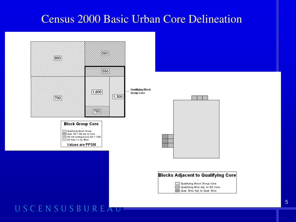 Census 2000 Basic Urban Core Delineation