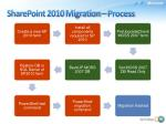 sharepoint 2010 migration process