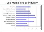 job multipliers by industry