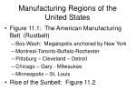 manufacturing regions of the united states