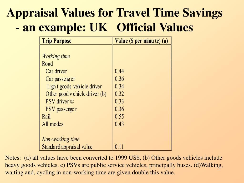 Appraisal Values for Travel Time Savings