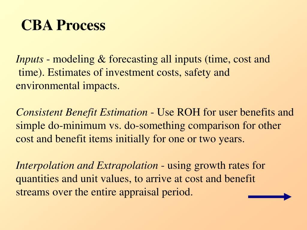 CBA Process