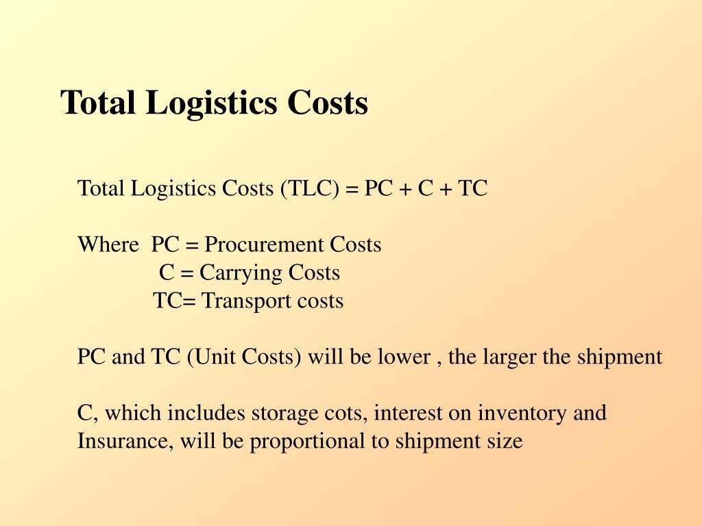 Total Logistics Costs