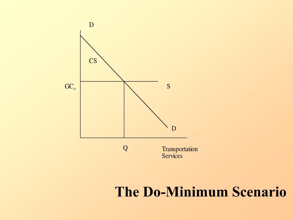 The Do-Minimum Scenario