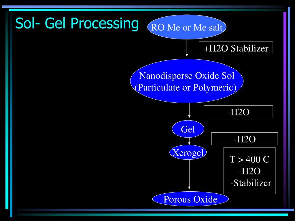 Sol- Gel Processing