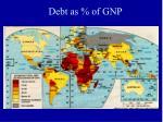 debt as of gnp
