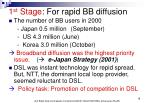 1 st stage for rapid bb diffusion
